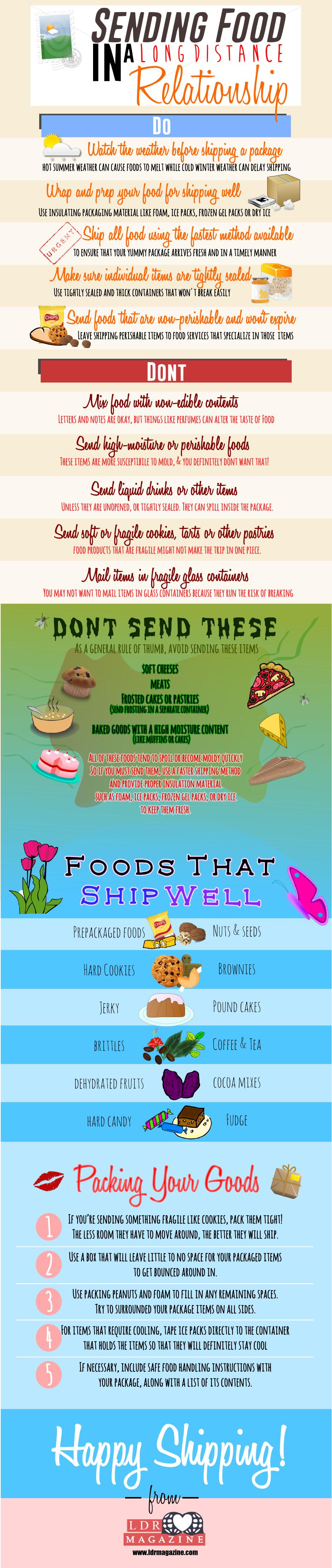 sendingfood